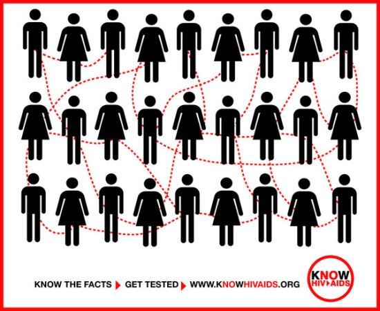 En Son Ne Zaman HIV Testi Yaptırdın?