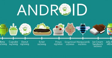 Android-since-2008